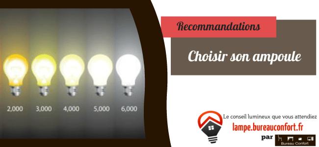 comment choisir son ampoule